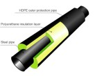 聚氨酯泡沫保温钢管